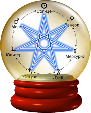 star_of_magic